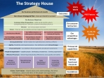 Image for The Strategy House